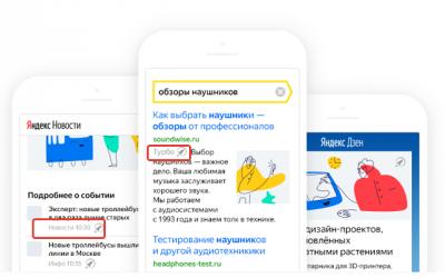 Турбо-страницы в Яндексе