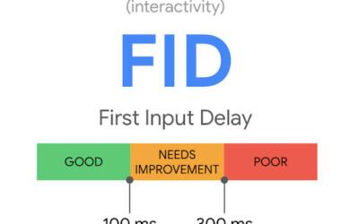 Оптимизация Google FID